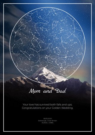 Jamalungma, Everest, Elbrus, Alps ...